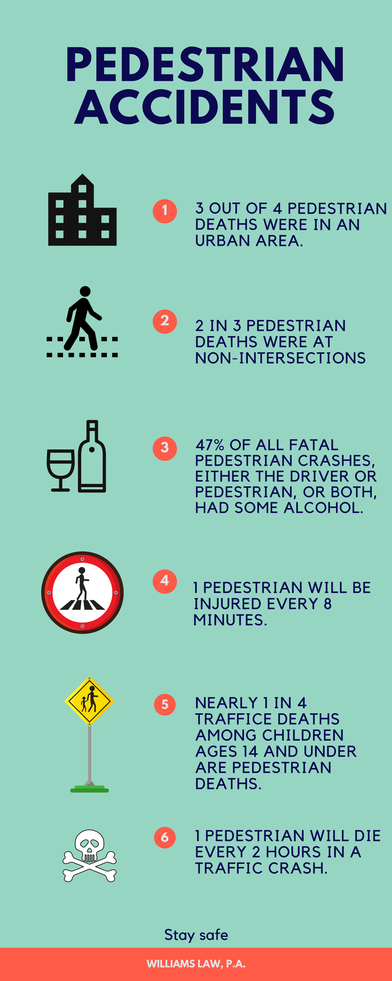 Tampa Pedestrian Accident Lawyer   Williams Law P A