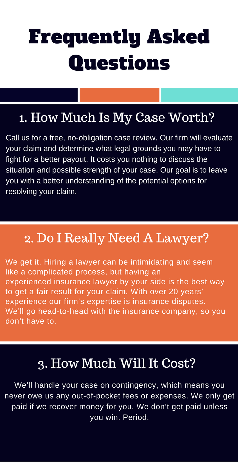 FAQ Infographic for Insurance Claims Questions
